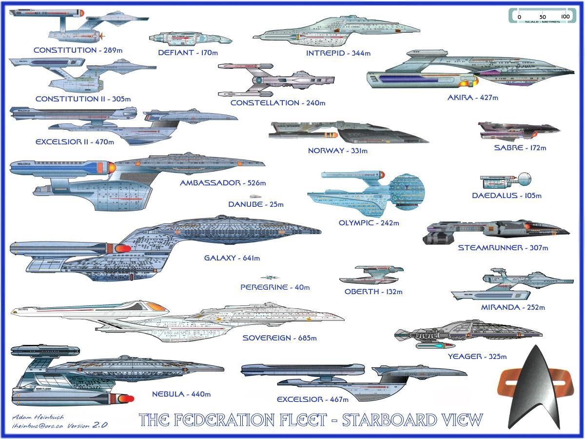 Various - Super Estrellas