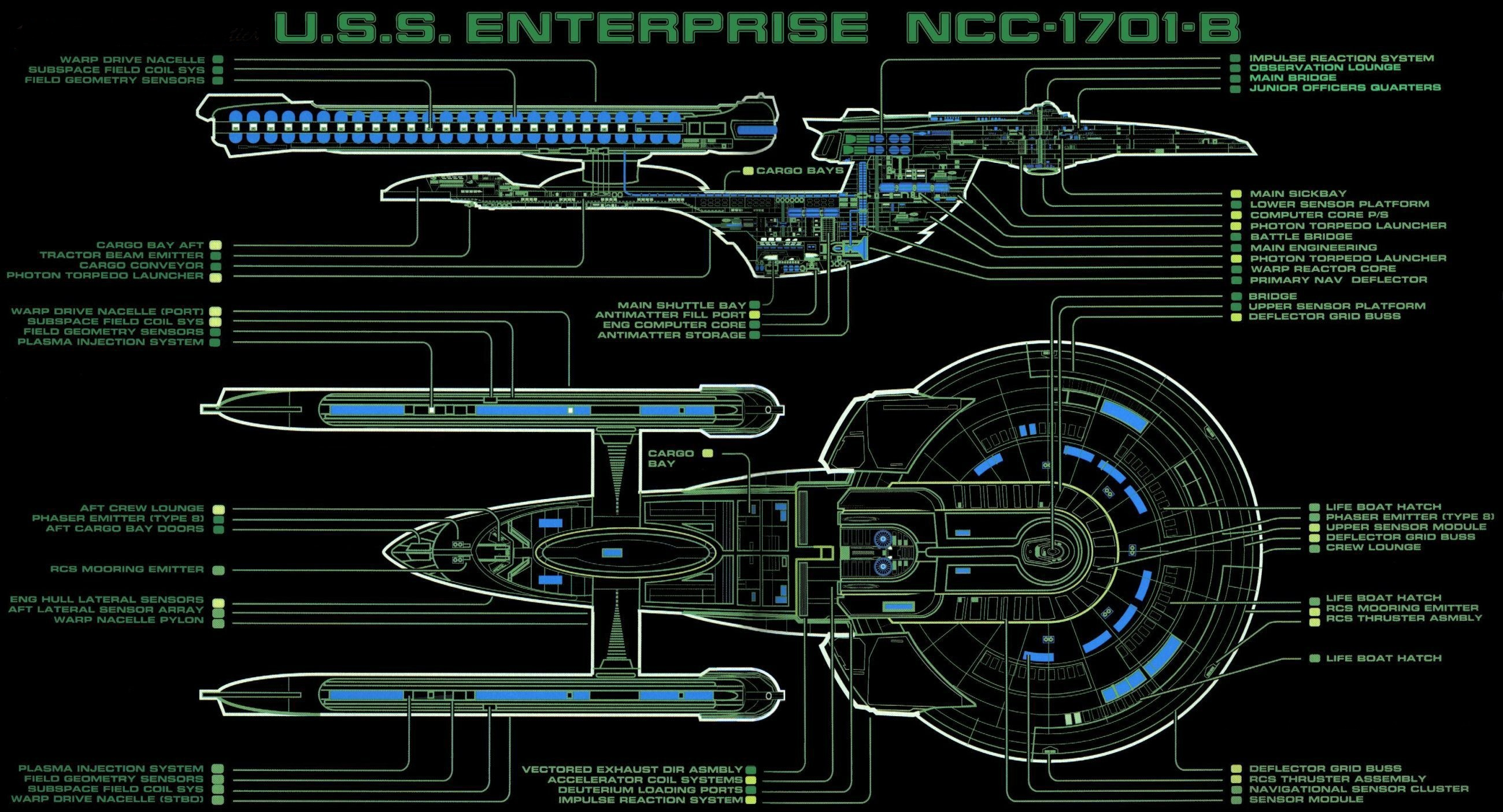 FRIQUIS SPACE (CUADERNO DE VITACORAS) U-s-s_enterprise-b_onscreen_cross_section