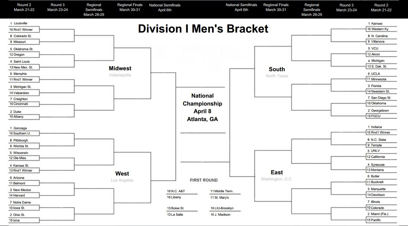 It's just a picture of Peaceful Printable Ncaa Bracket With Records