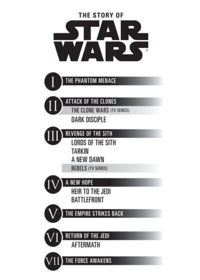 Story of Star Wars